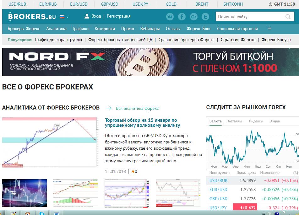 Forex минусы интернет торговли картинки дивергенция форекс